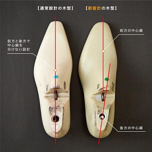 足なりの新設計の木型